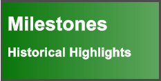 Milestones  Historical Highlights